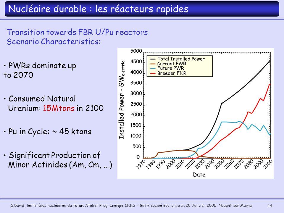 Nucléaire durable : les réacteurs rapides