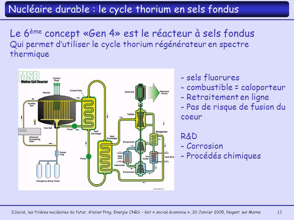 Nucléaire durable : le cycle thorium en sels fondus