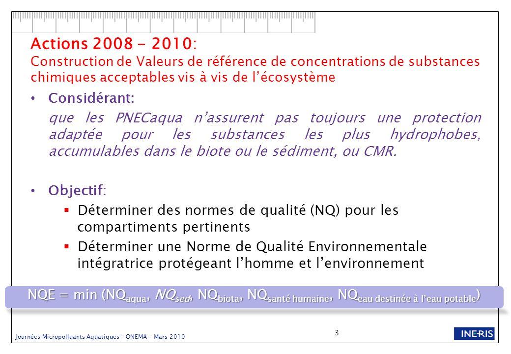 Actions 2008 - 2010: Construction de Valeurs de référence de concentrations de substances chimiques acceptables vis à vis de l'écosystème