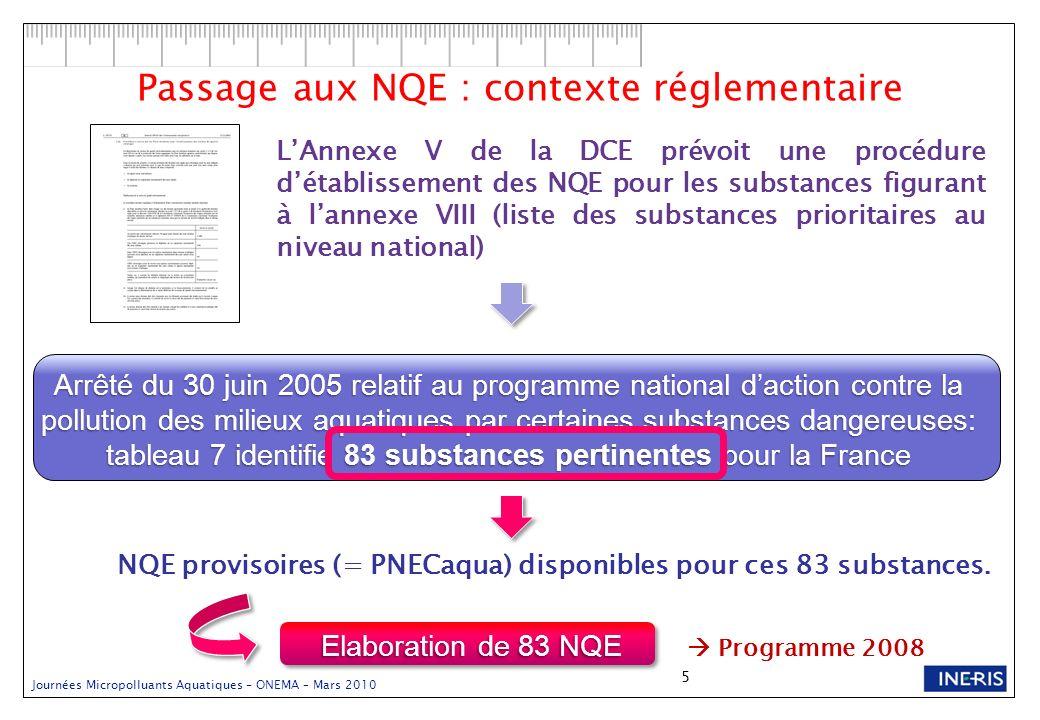 Passage aux NQE : contexte réglementaire