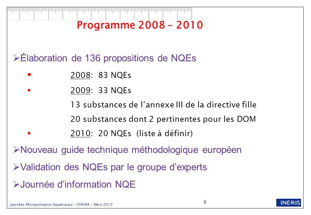 Programme 2008 – 2010 Élaboration de 136 propositions de NQEs