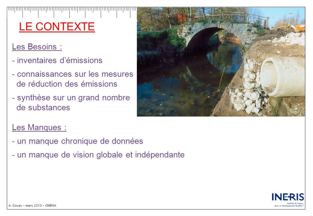 LE CONTEXTE Les Besoins : - inventaires d'émissions