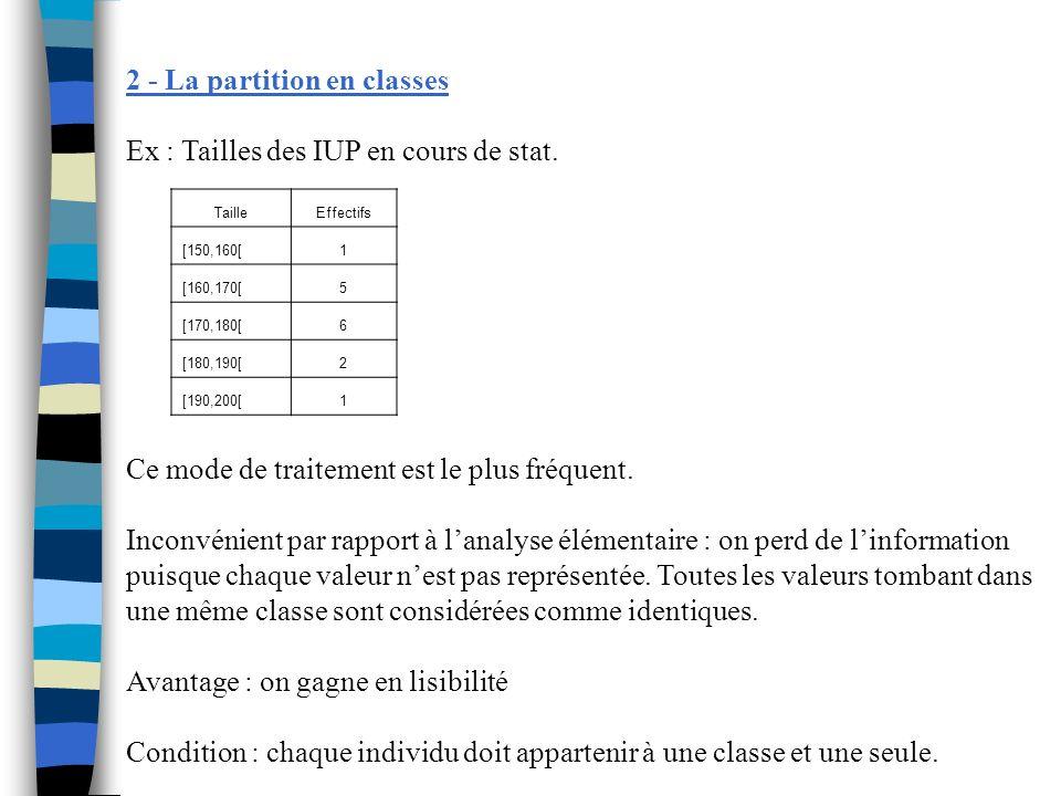 2 - La partition en classes Ex : Tailles des IUP en cours de stat.
