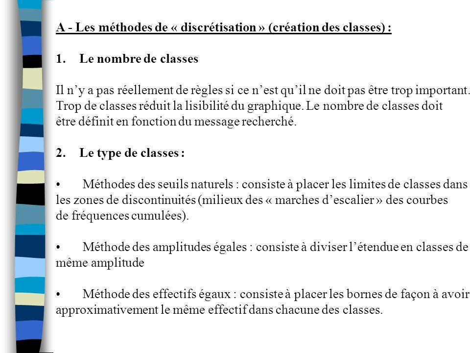 A - Les méthodes de « discrétisation » (création des classes) :