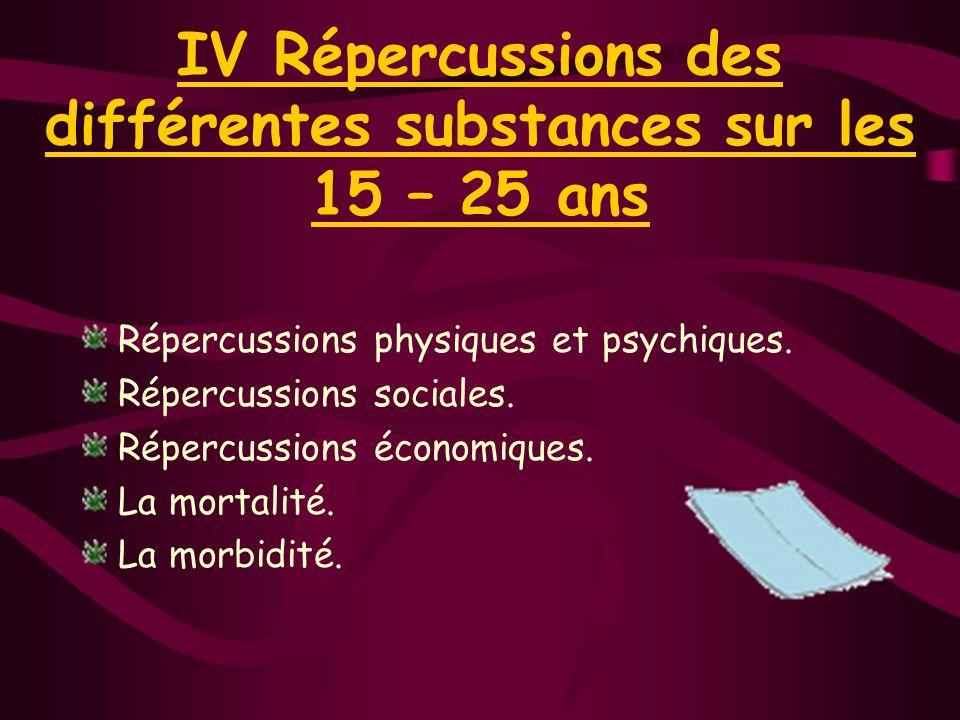 IV Répercussions des différentes substances sur les 15 – 25 ans