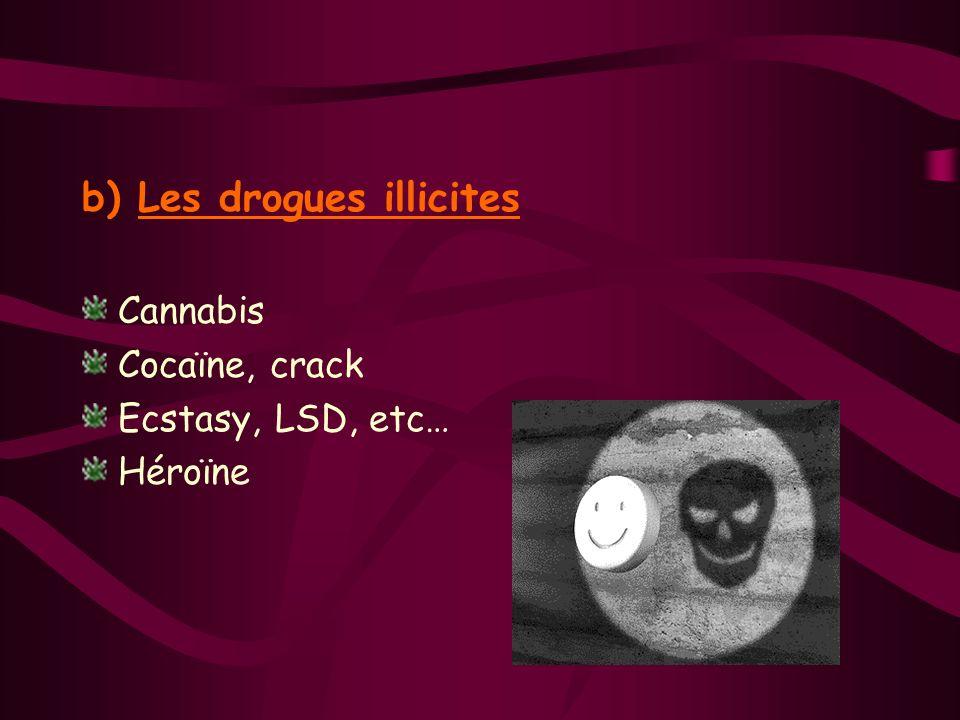 b) Les drogues illicites
