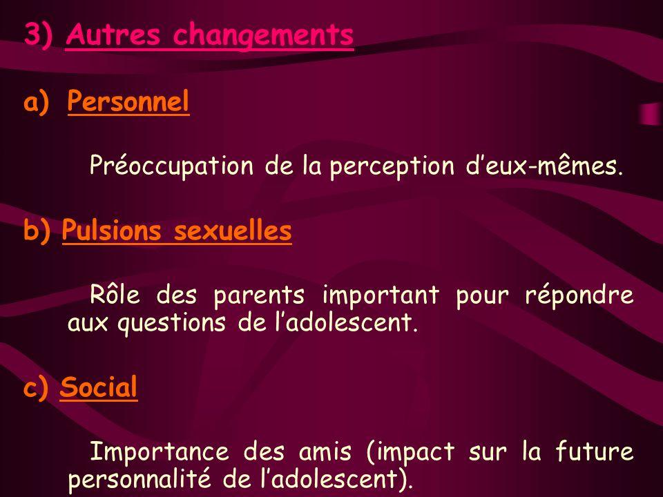 3) Autres changements Personnel b) Pulsions sexuelles c) Social