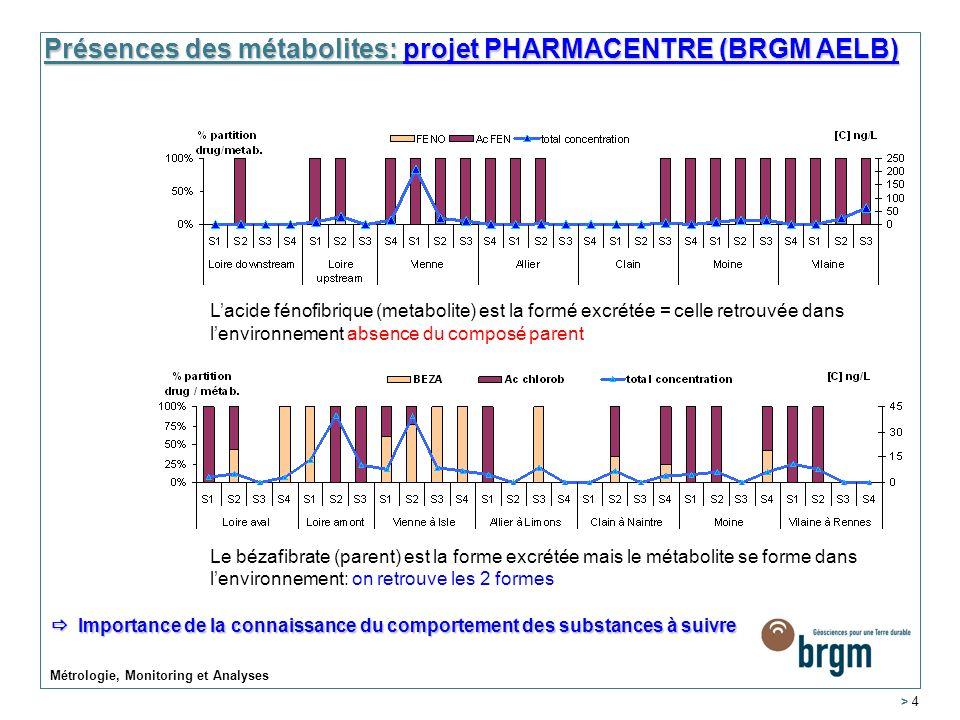 Présences des métabolites: projet PHARMACENTRE (BRGM AELB)