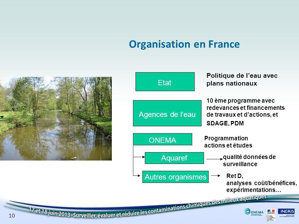 Organisation en France