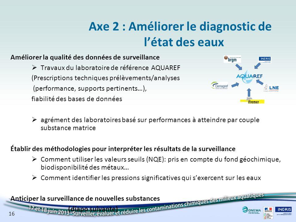 Axe 2 : Améliorer le diagnostic de l'état des eaux