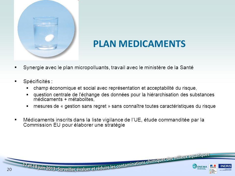 PLAN MEDICAMENTS Synergie avec le plan micropolluants, travail avec le ministère de la Santé. Spécificités :