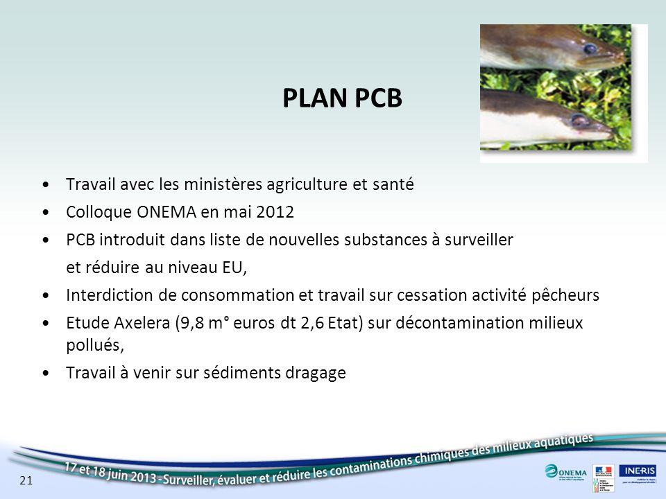 PLAN PCB Travail avec les ministères agriculture et santé