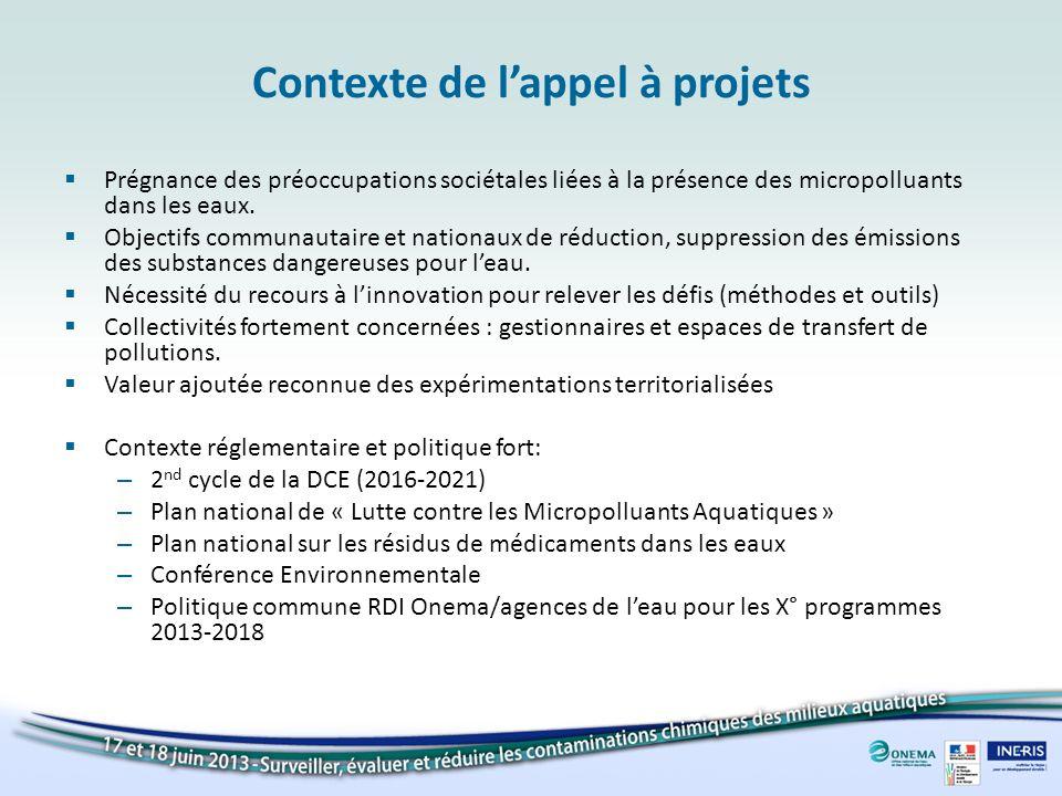 Contexte de l'appel à projets