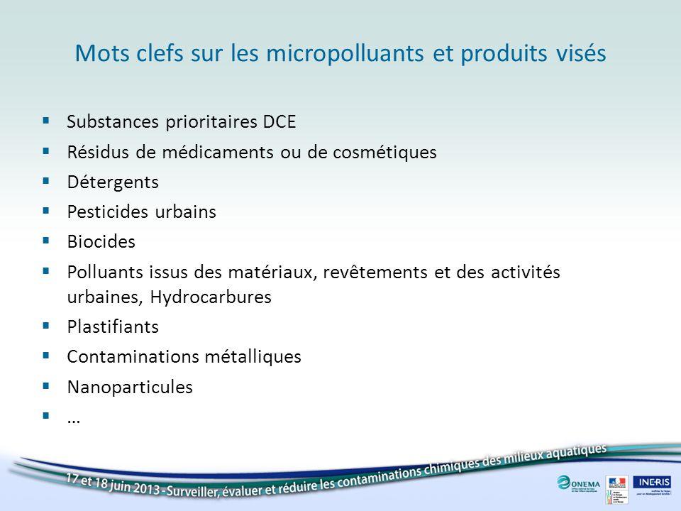 Mots clefs sur les micropolluants et produits visés