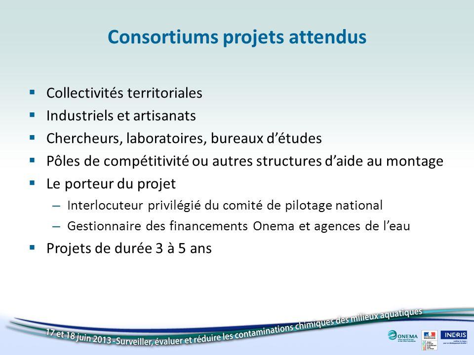 Consortiums projets attendus