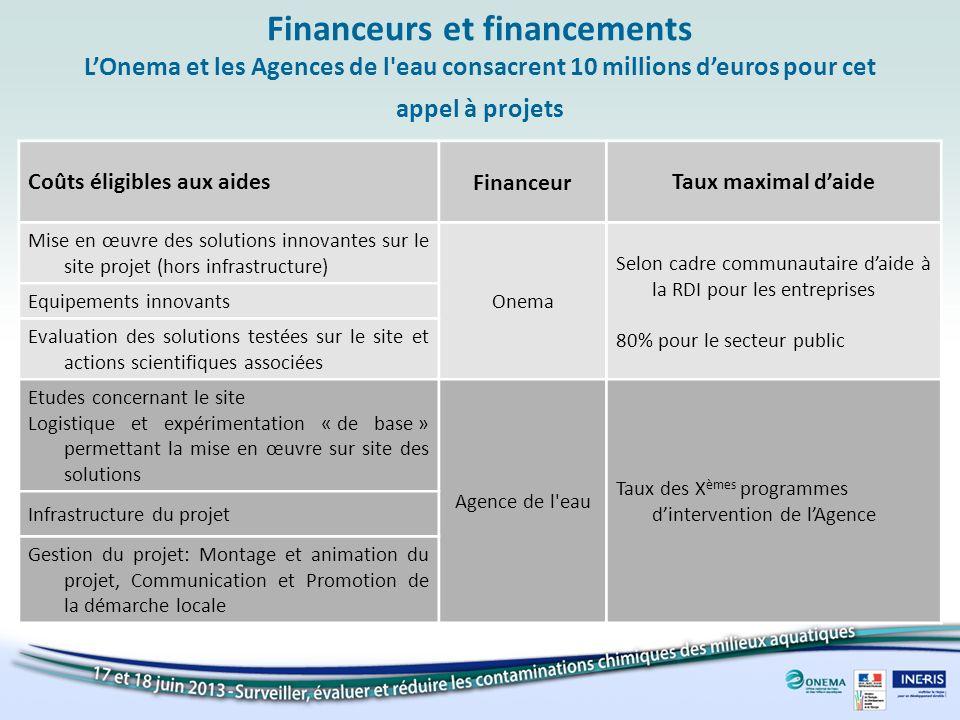Financeurs et financements L'Onema et les Agences de l eau consacrent 10 millions d'euros pour cet appel à projets