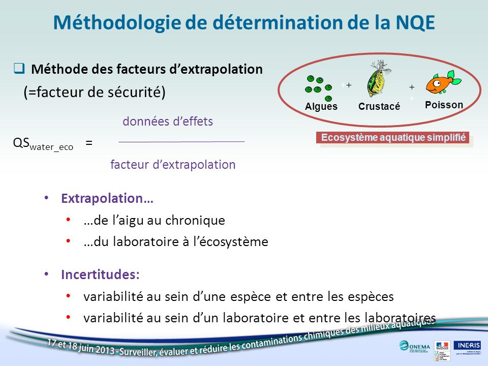 Méthodologie de détermination de la NQE