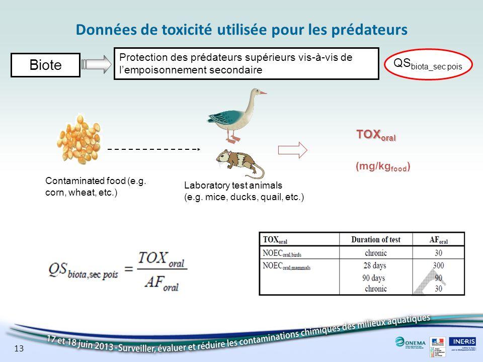 Données de toxicité utilisée pour les prédateurs