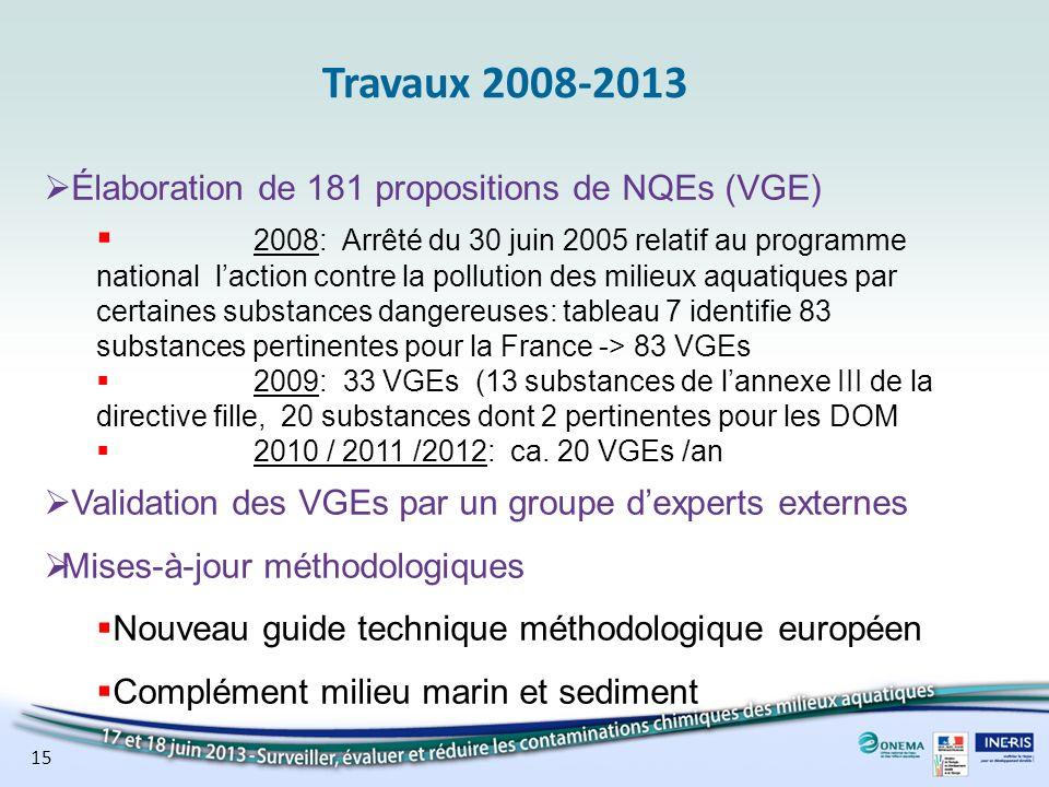 Travaux 2008-2013 Élaboration de 181 propositions de NQEs (VGE)