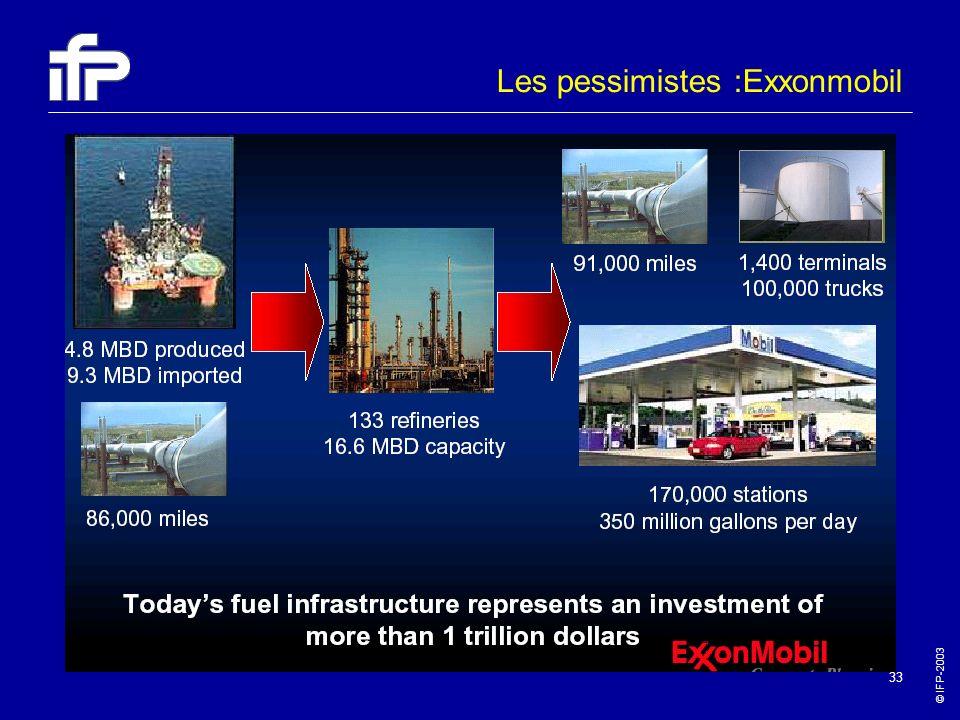 Les pessimistes :Exxonmobil