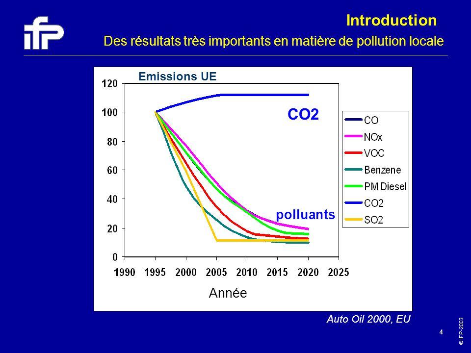 Des résultats très importants en matière de pollution locale