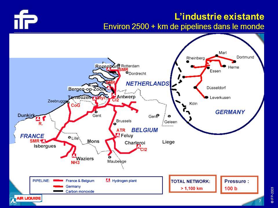 L'industrie existante Environ 2500 + km de pipelines dans le monde