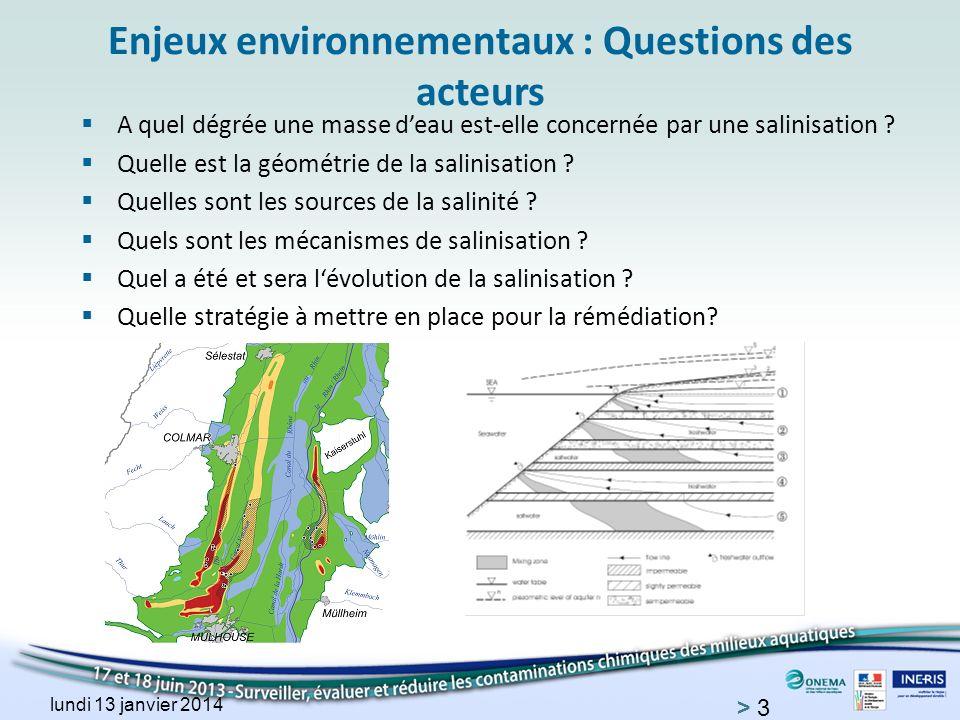 Enjeux environnementaux : Questions des acteurs