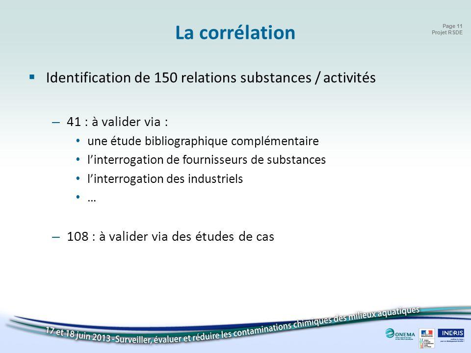 La corrélation Identification de 150 relations substances / activités