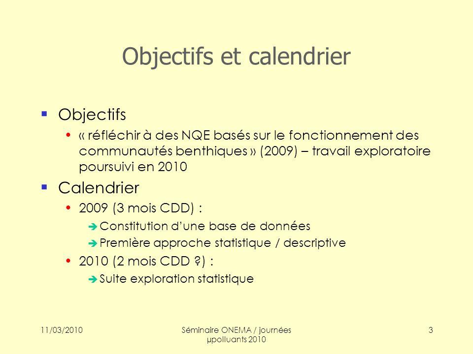 Objectifs et calendrier