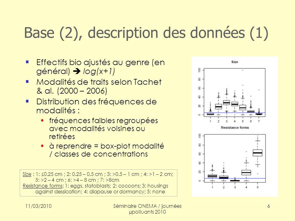 Base (2), description des données (1)