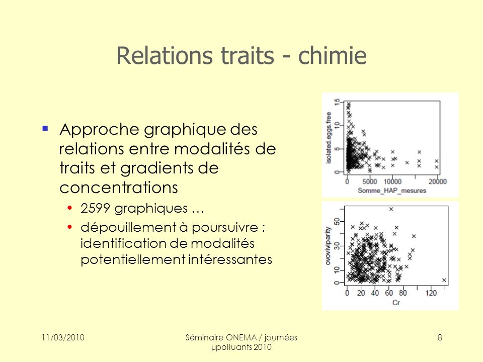 Relations traits - chimie