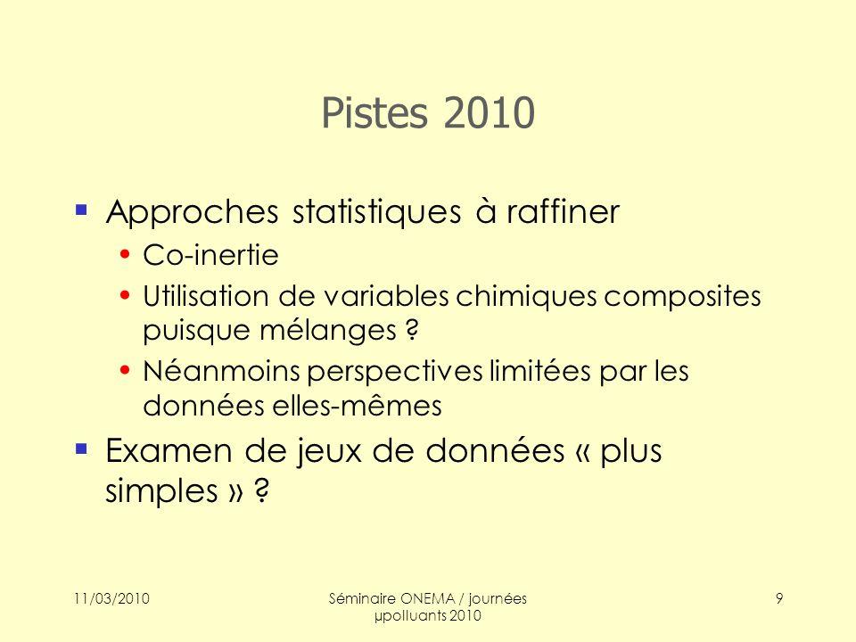 Séminaire ONEMA / journées µpolluants 2010