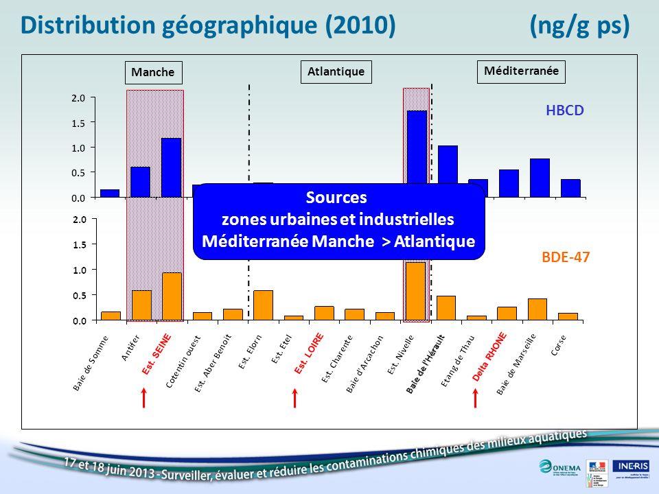zones urbaines et industrielles Méditerranée Manche > Atlantique