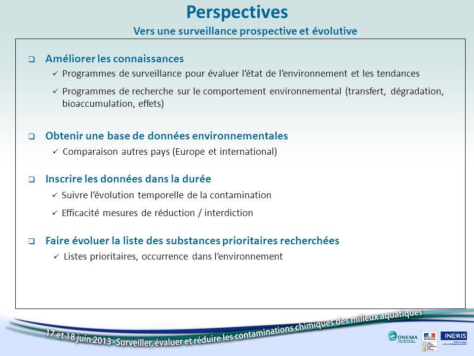 Perspectives Vers une surveillance prospective et évolutive