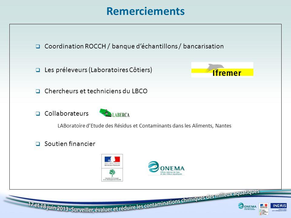 Remerciements Coordination ROCCH / banque d'échantillons / bancarisation. Chercheurs et techniciens du LBCO.