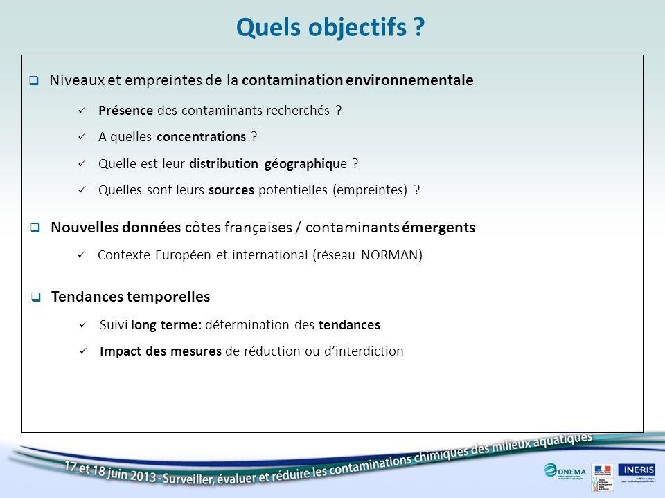 Quels objectifs Niveaux et empreintes de la contamination environnementale. Présence des contaminants recherchés