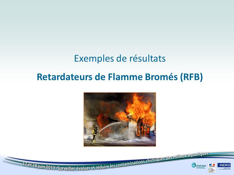 Exemples de résultats Retardateurs de Flamme Bromés (RFB)