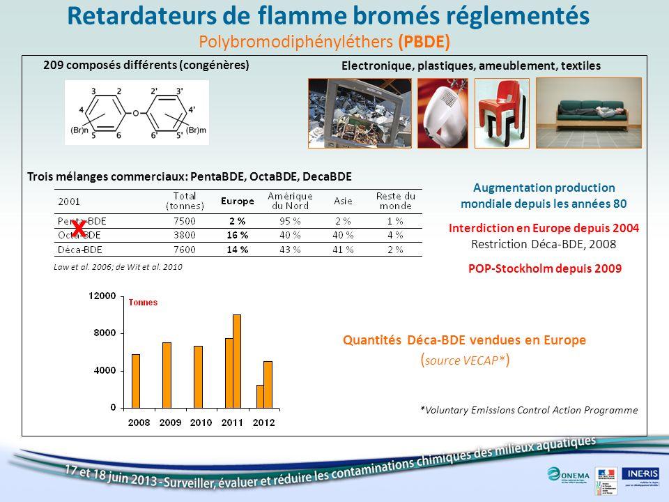 Retardateurs de flamme bromés réglementés