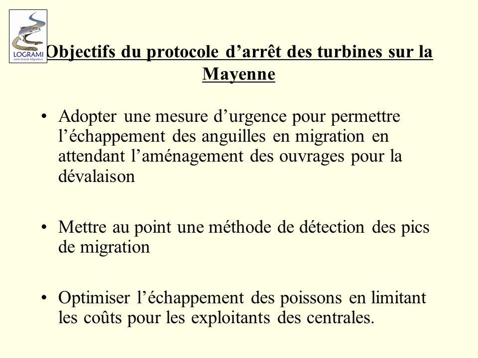 Objectifs du protocole d'arrêt des turbines sur la Mayenne