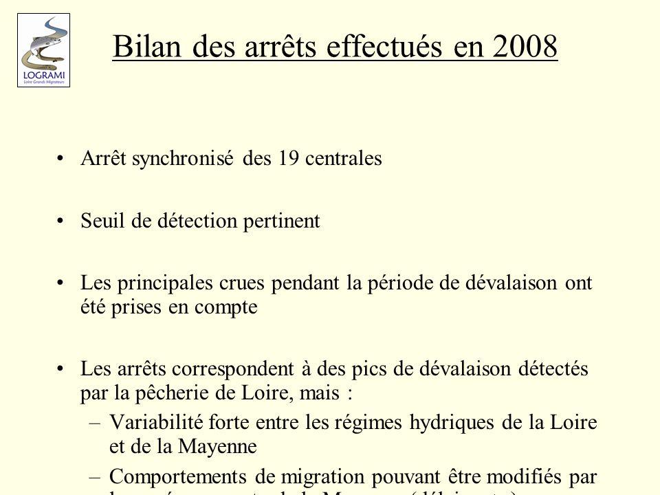 Bilan des arrêts effectués en 2008