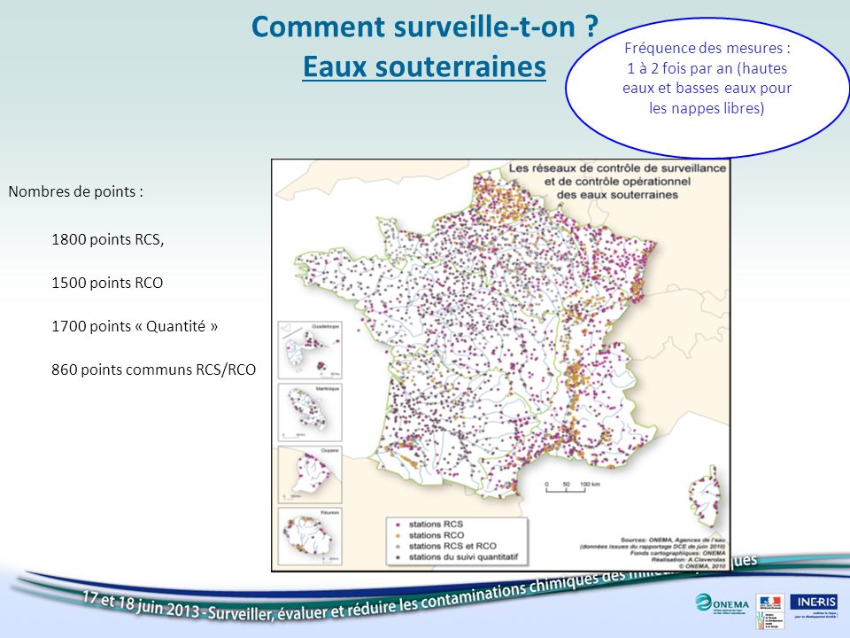 Comment surveille-t-on Eaux souterraines