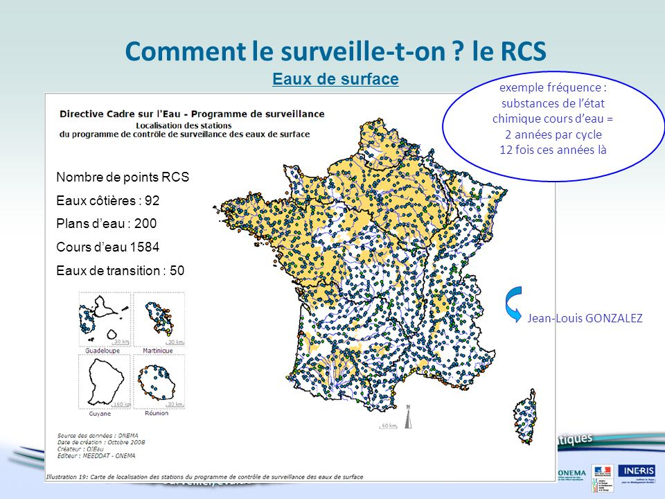 Comment le surveille-t-on le RCS