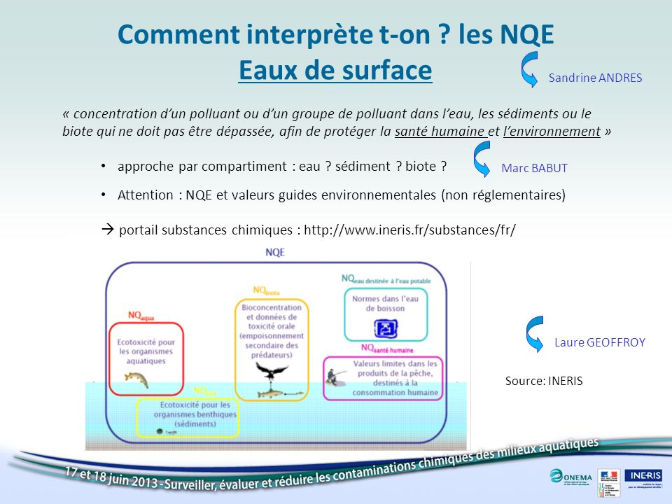Comment interprète t-on les NQE Eaux de surface