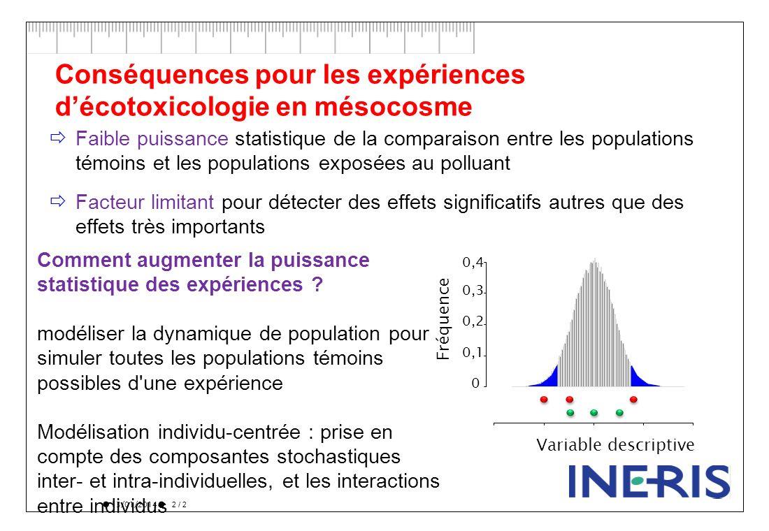 Conséquences pour les expériences d'écotoxicologie en mésocosme