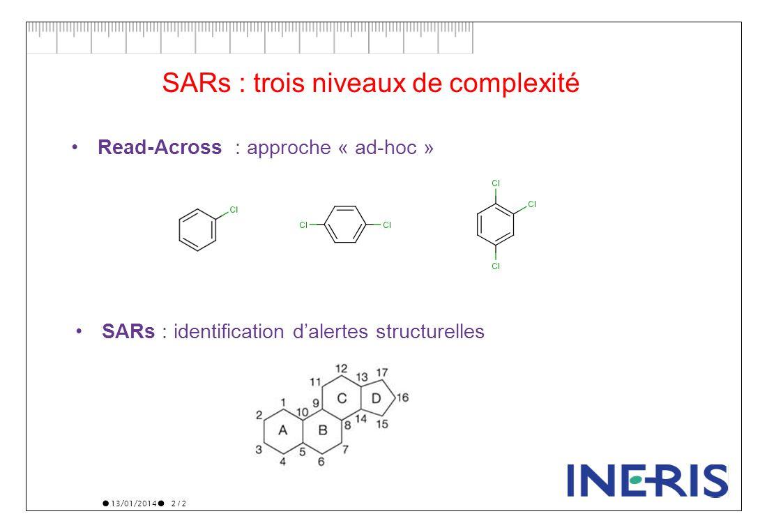 SARs : trois niveaux de complexité