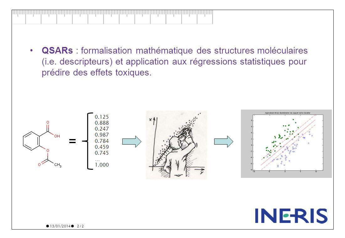 QSARs : formalisation mathématique des structures moléculaires (i. e