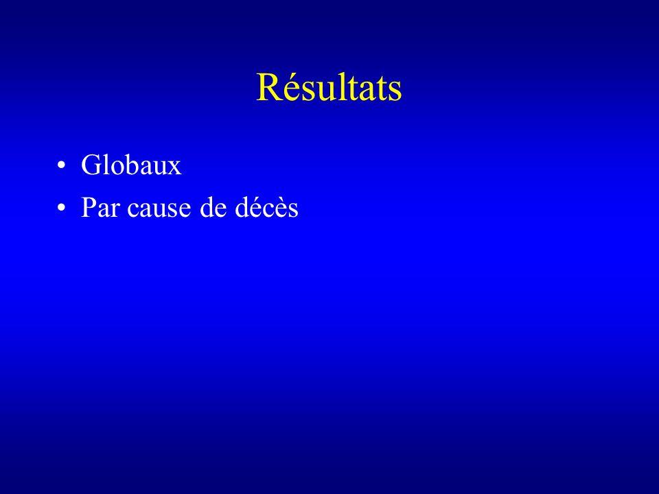 Résultats Globaux Par cause de décès