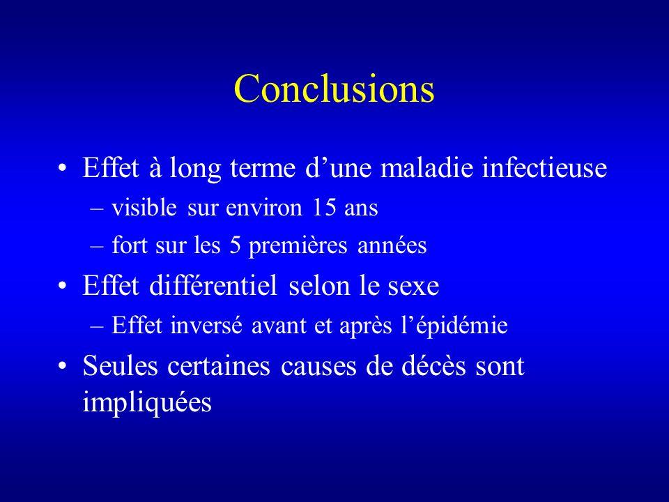 Conclusions Effet à long terme d'une maladie infectieuse