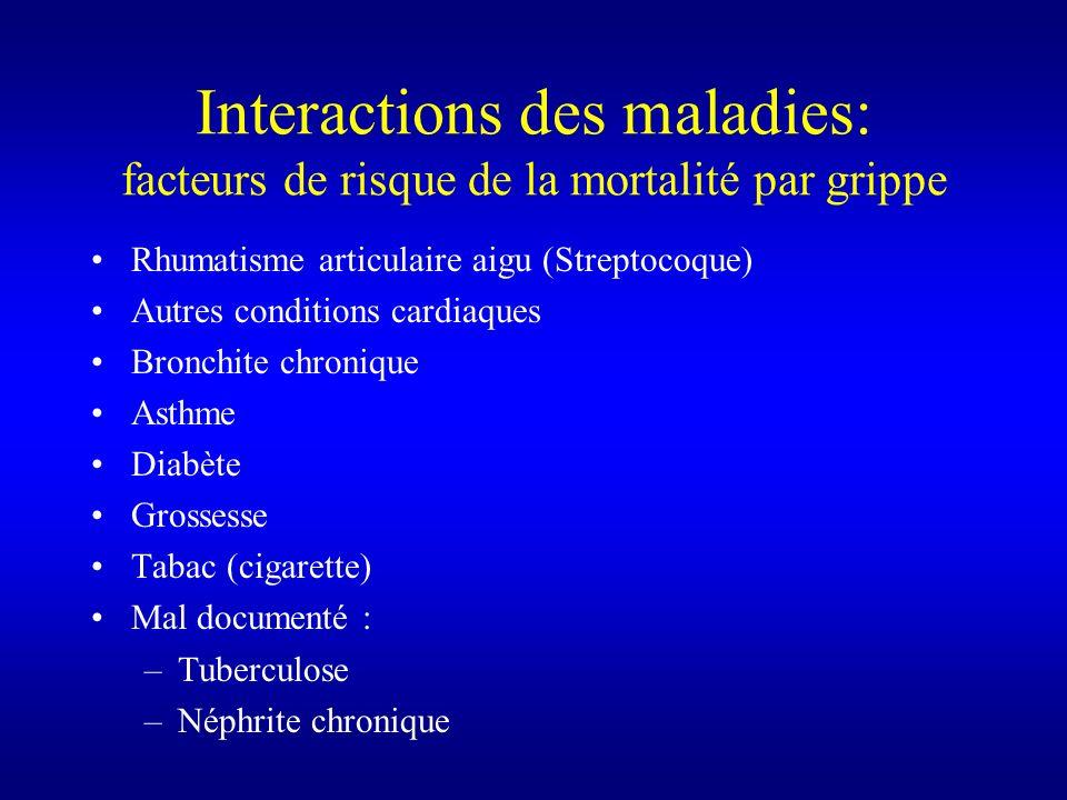 Interactions des maladies: facteurs de risque de la mortalité par grippe