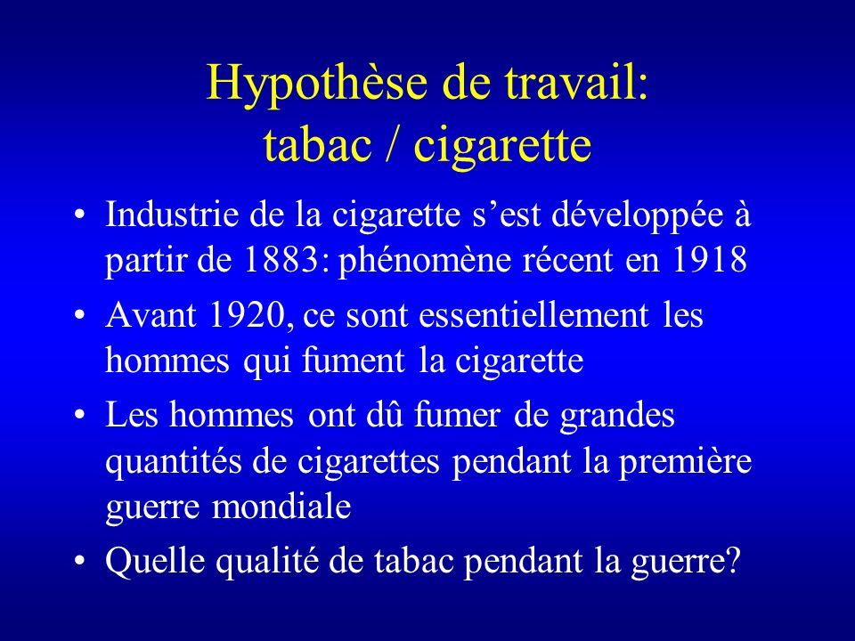 Hypothèse de travail: tabac / cigarette